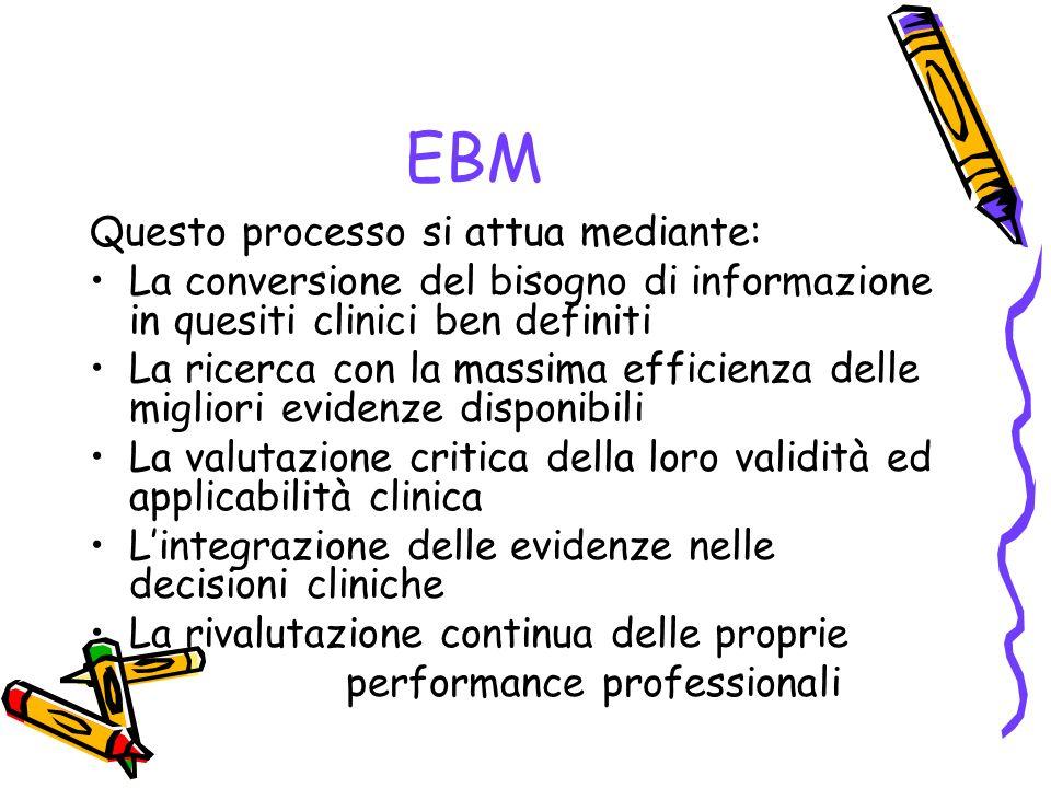 Supporto alla pratica clinica Protocolli Percorsi Assistenziali Conferenze di Consenso