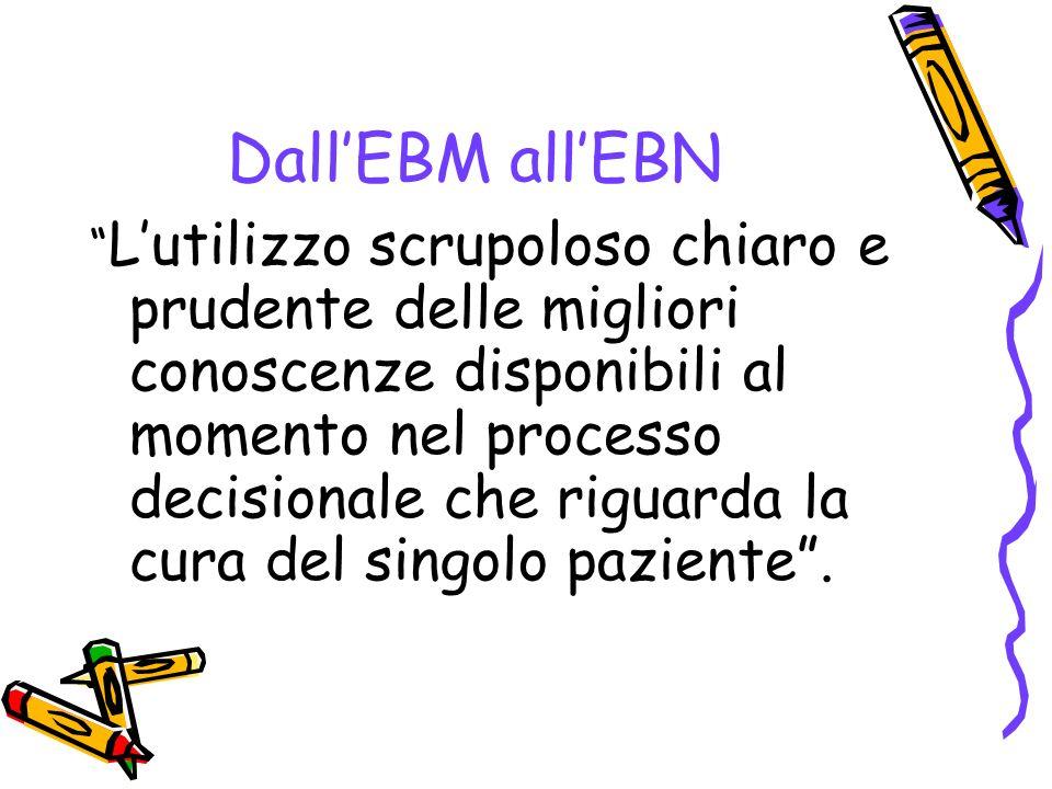 EBN NO Infermieristica basata sulle evidenze SI Infermieristica basata su prove di efficacia
