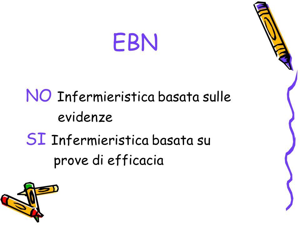 EBN EFFICACIA La capacità o il potere del trattamento di produrre leffetto desiderato.