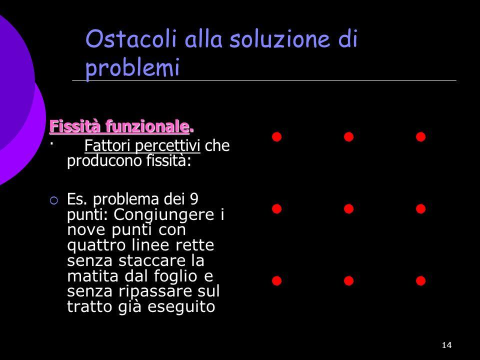 14 Fissità funzionale. · Fattori percettivi che producono fissità: Es. problema dei 9 punti: Congiungere i nove punti con quattro linee rette senza st