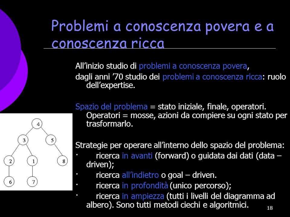 18 Problemi a conoscenza povera e a conoscenza ricca Allinizio studio di problemi a conoscenza povera, dagli anni 70 studio dei problemi a conoscenza