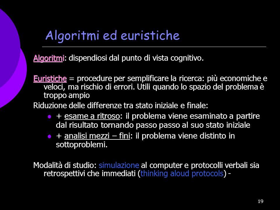 19 Algoritmi ed euristiche Algoritmi Algoritmi: dispendiosi dal punto di vista cognitivo. Euristiche Euristiche = procedure per semplificare la ricerc