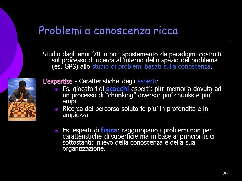 20 Problemi a conoscenza ricca Studio dagli anni 70 in poi: spostamento da paradigmi costruiti sul processo di ricerca allinterno dello spazio del pro