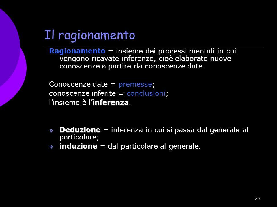 23 Il ragionamento Ragionamento = insieme dei processi mentali in cui vengono ricavate inferenze, cioè elaborate nuove conoscenze a partire da conosce