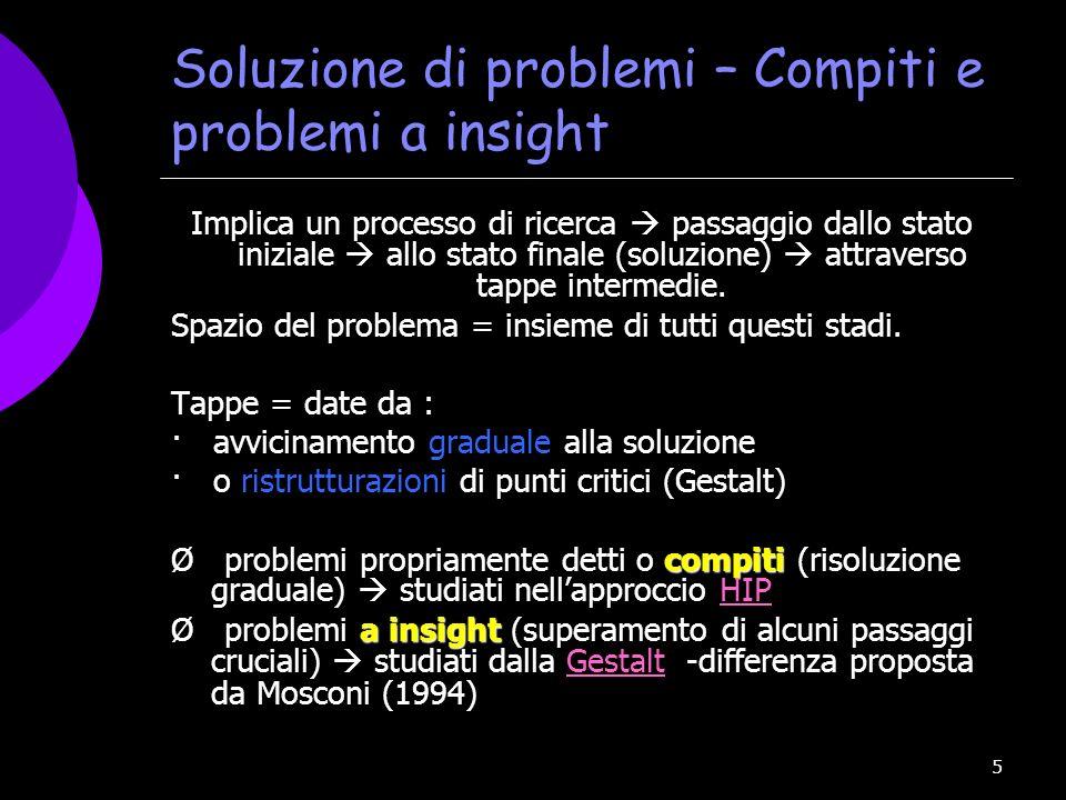 5 Soluzione di problemi – Compiti e problemi a insight Implica un processo di ricerca passaggio dallo stato iniziale allo stato finale (soluzione) att