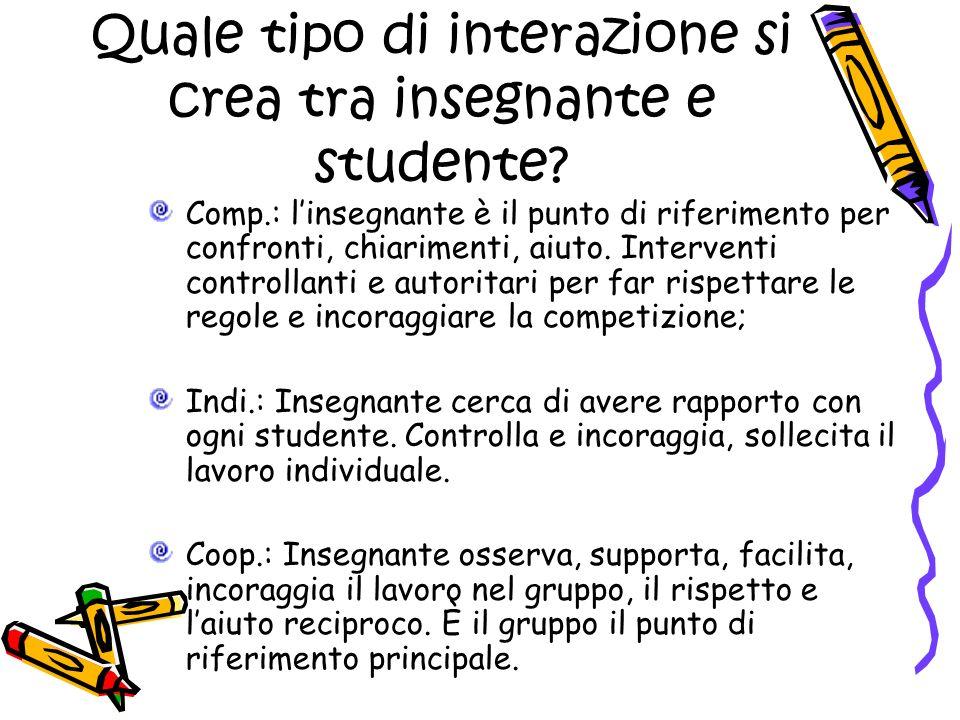 Quale tipo di interazione si crea tra insegnante e studente.