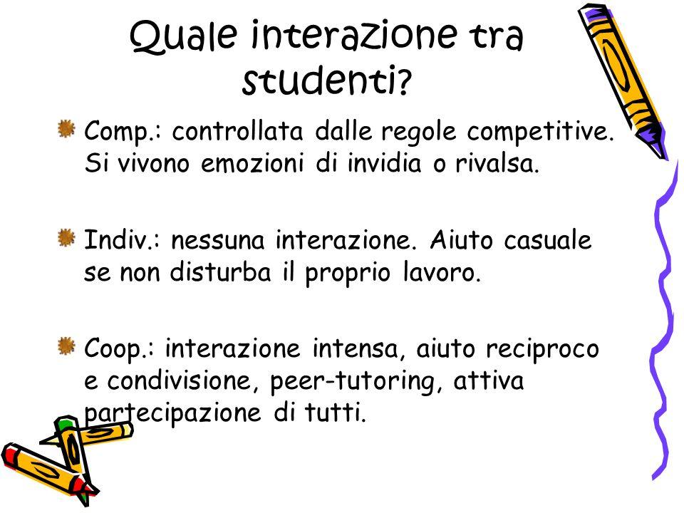 Quale interazione tra studenti. Comp.: controllata dalle regole competitive.