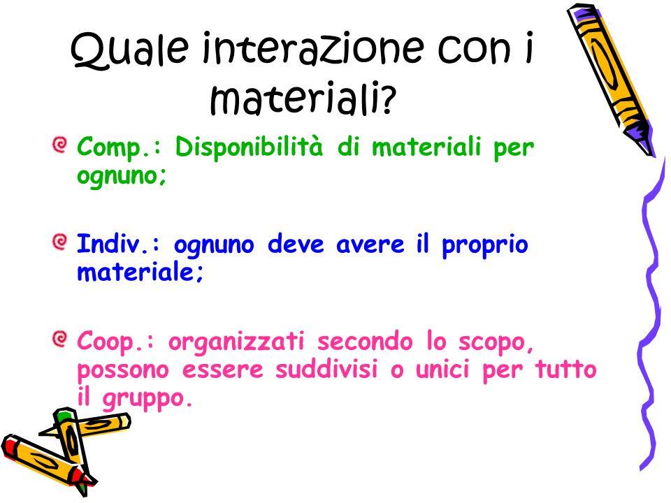 Quale interazione con i materiali.