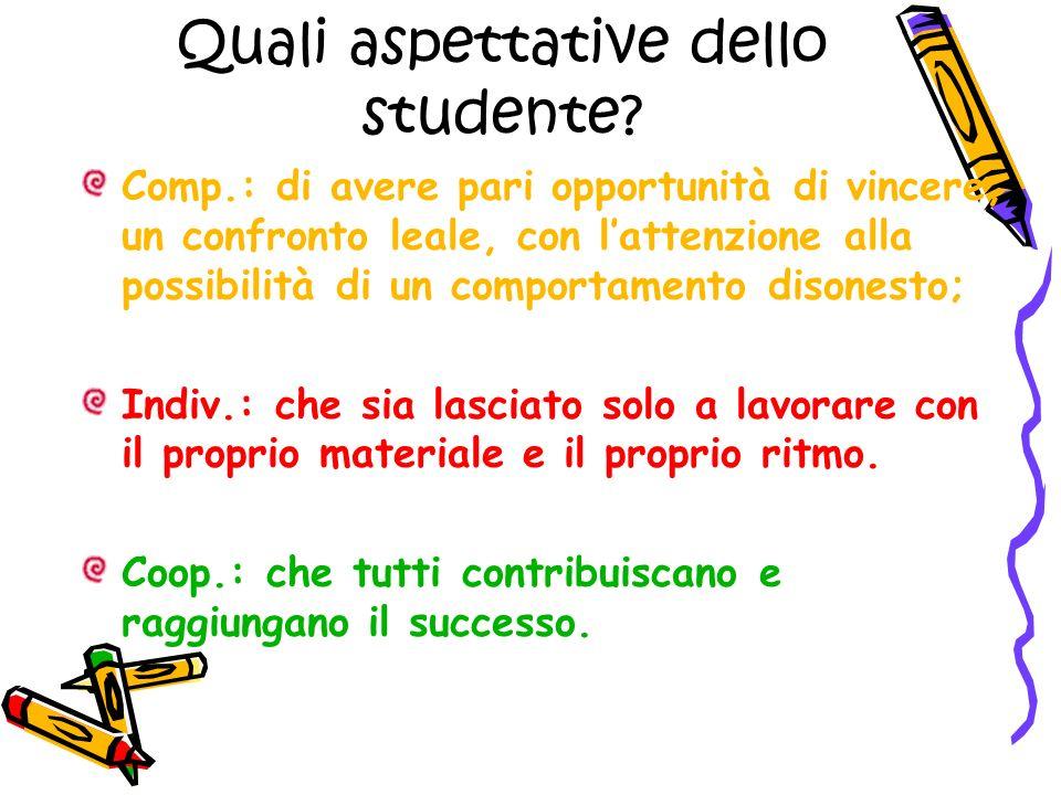 Quali aspettative dello studente.