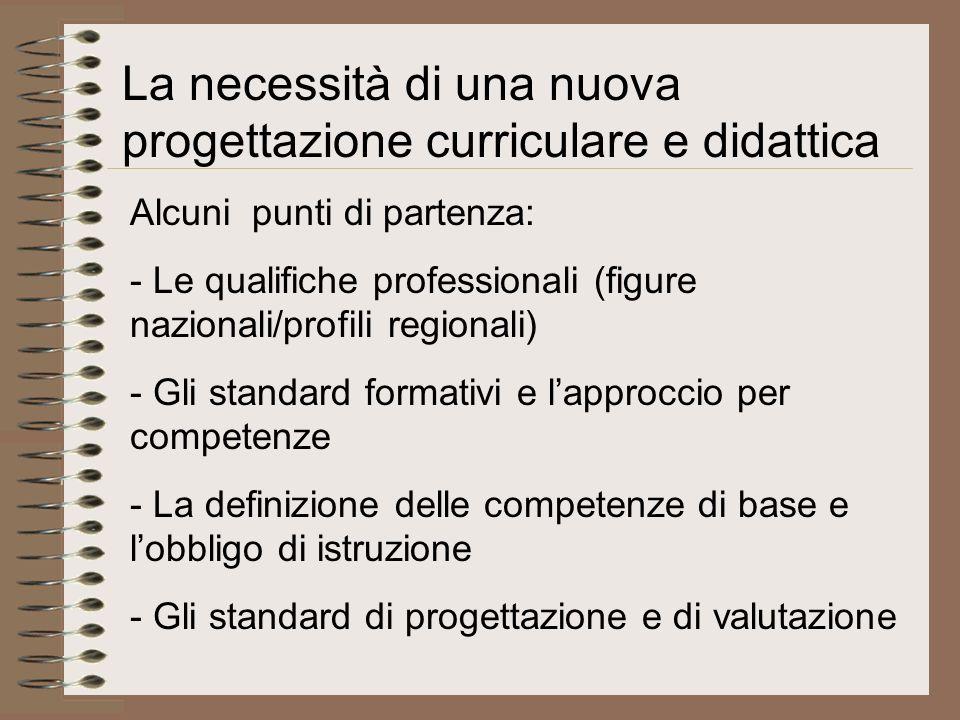 La necessità di una nuova progettazione curriculare e didattica Alcuni punti di partenza: - Le qualifiche professionali (figure nazionali/profili regi