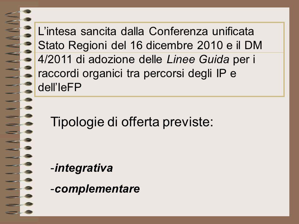 Lintesa sancita dalla Conferenza unificata Stato Regioni del 16 dicembre 2010 e il DM 4/2011 di adozione delle Linee Guida per i raccordi organici tra percorsi degli IP e dellIeFP Tipologie di offerta previste: -integrativa -complementare