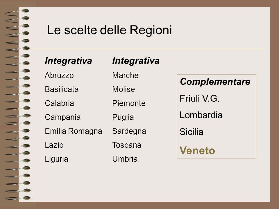 Le scelte delle Regioni Integrativa Abruzzo Basilicata Calabria Campania Emilia Romagna Lazio Liguria Integrativa Marche Molise Piemonte Puglia Sardegna Toscana Umbria Complementare Friuli V.G.
