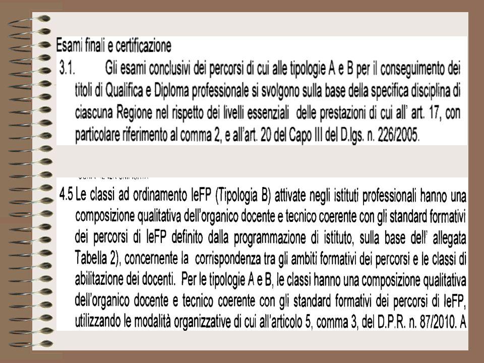 Laccordo del Veneto Art.2 - Offerta sussidiaria degli Istituti Professionali di Stato.