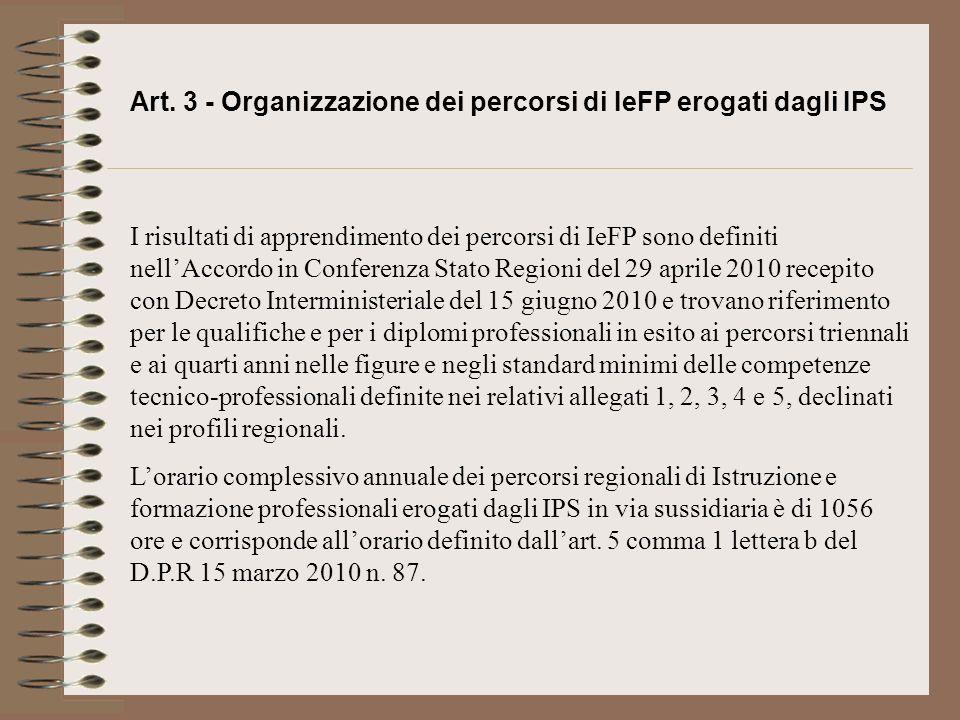 Art. 3 - Organizzazione dei percorsi di IeFP erogati dagli IPS I risultati di apprendimento dei percorsi di IeFP sono definiti nellAccordo in Conferen