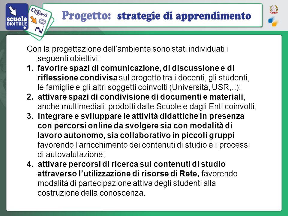 Con la progettazione dellambiente sono stati individuati i seguenti obiettivi: 1.favorire spazi di comunicazione, di discussione e di riflessione cond