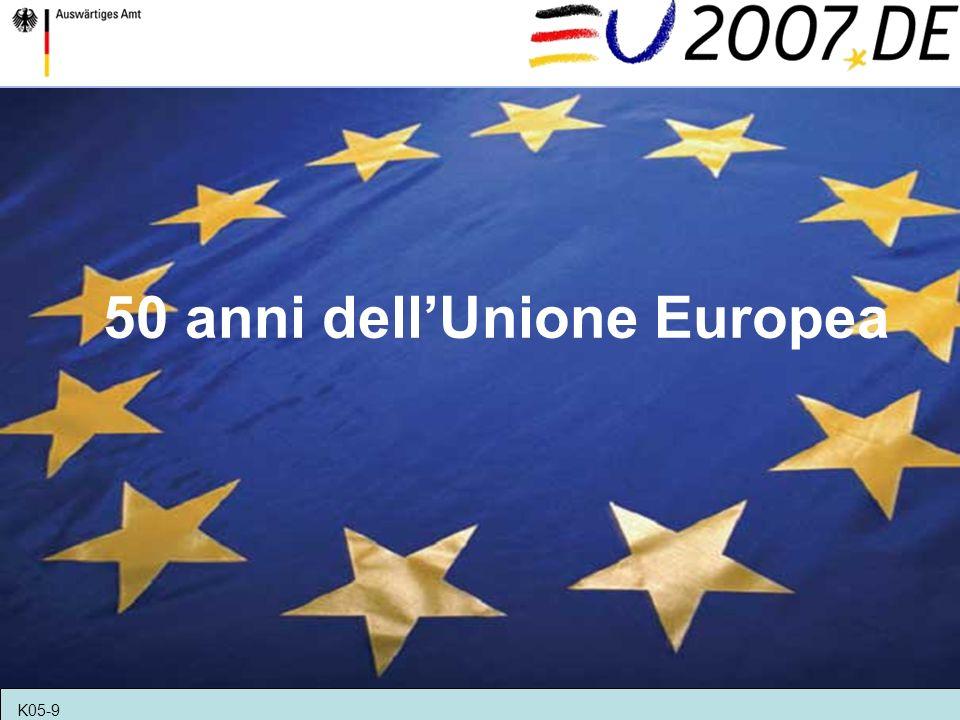 Il 25 marzo 2007 segna il 50° anniversario della firma dei Trattati di Roma.