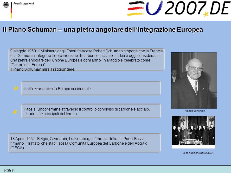 I Trattati di Roma Comunità Economica Europea (CEE): Obiettivo: Mercato Comune (unione, politica comune di commercio esterno) Comunità Europea dellEnergia Atomica (CEEA o EURATOM): Obiettivo: Regolamenti per luso civile di politica energetica nucleare e atomica 25 marzo 1957: i sei membri fondatori della CECA firmano i Trattati di Roma: 1967: la Comunità Europea (CE) è fondata tramite la fusione di CECA, CEE e EURATOM La firma dei Trattati il 25 Marzo 1957 K05-9 Questo atto di integrazione europea è stato iniziato da sei stati fondatori nelloccidente del continente diviso.