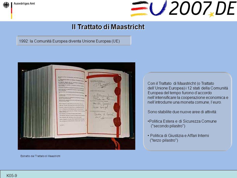 Il Trattato di Maastricht 1992: la Comunità Europea diventa Unione Europea (UE) Estratto dal Trattato di Maastricht K05-9 Con il Trattato di Maastricht (o Trattato dellUnione Europea) i 12 stati della Comunità Europea del tempo furono daccordo nellintensificare la cooperazione economica e nellintrodurre una moneta comune, leuro.