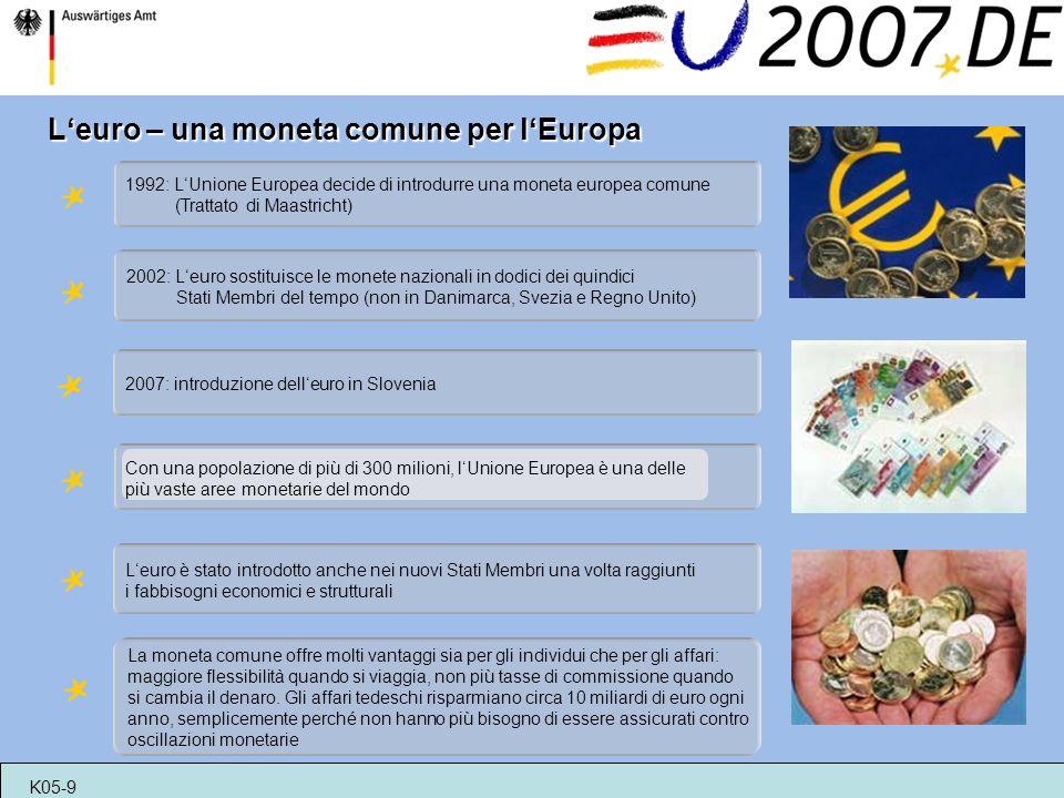 Leuro – una moneta comune per lEuropa 1992: LUnione Europea decide di introdurre una moneta europea comune (Trattato di Maastricht) 2002: Leuro sostituisce le monete nazionali in dodici dei quindici Stati Membri del tempo (non in Danimarca, Svezia e Regno Unito) Leuro è stato introdotto anche nei nuovi Stati Membri una volta raggiunti i fabbisogni economici e strutturali La moneta comune offre molti vantaggi sia per gli individui che per gli affari: maggiore flessibilità quando si viaggia, non più tasse di commissione quando si cambia il denaro.