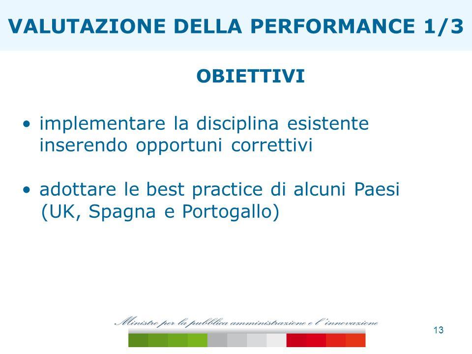 13 ESTENSIONE TAGLIA ONERI OBIETTIVI implementare la disciplina esistente inserendo opportuni correttivi adottare le best practice di alcuni Paesi (UK
