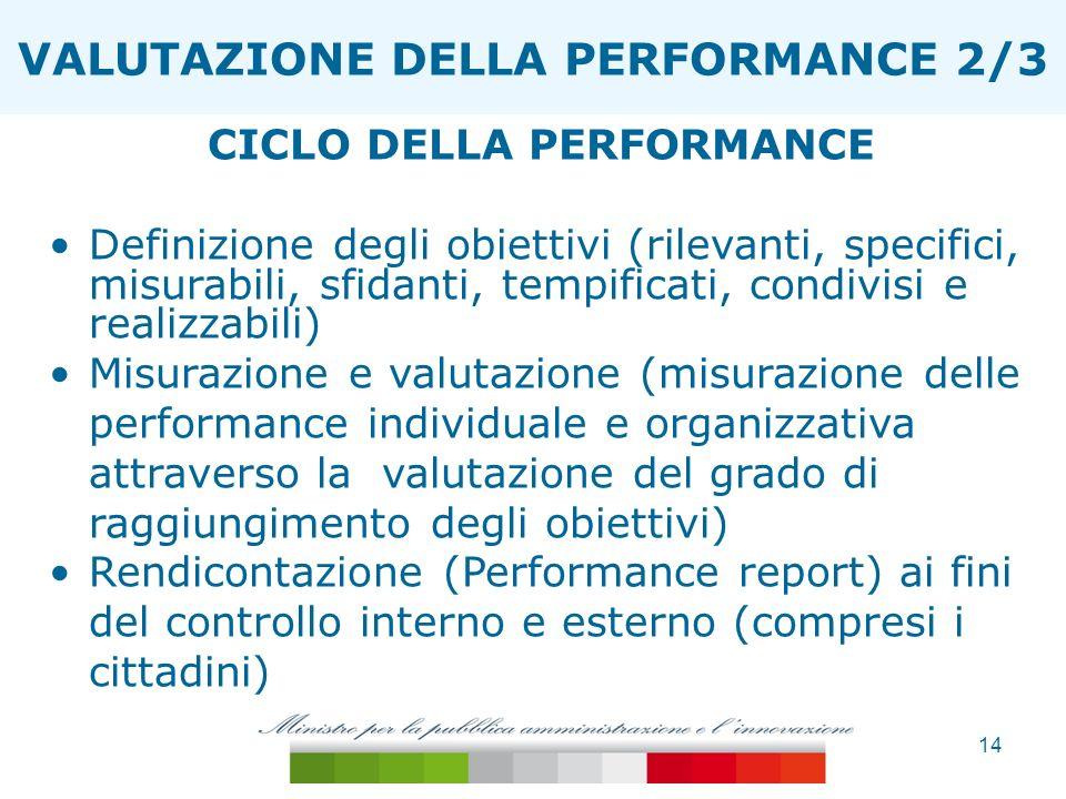 14 ESTENSIONE TAGLIA ONERI CICLO DELLA PERFORMANCE Definizione degli obiettivi (rilevanti, specifici, misurabili, sfidanti, tempificati, condivisi e r