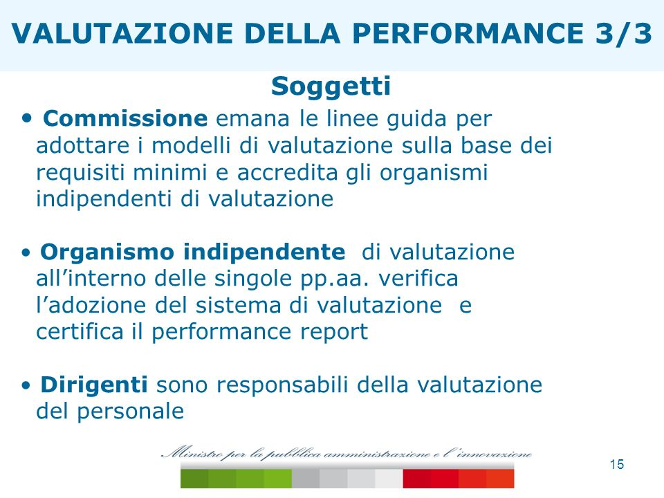 15 ESTENSIONE TAGLIA ONERI VALUTAZIONE DELLA PERFORMANCE 3/3 Soggetti Commissione emana le linee guida per adottare i modelli di valutazione sulla bas