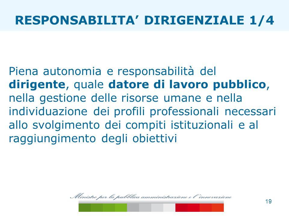 19 ESTENSIONE TAGLIA ONERI RESPONSABILITA DIRIGENZIALE 1/4 Piena autonomia e responsabilità del dirigente, quale datore di lavoro pubblico, nella gest