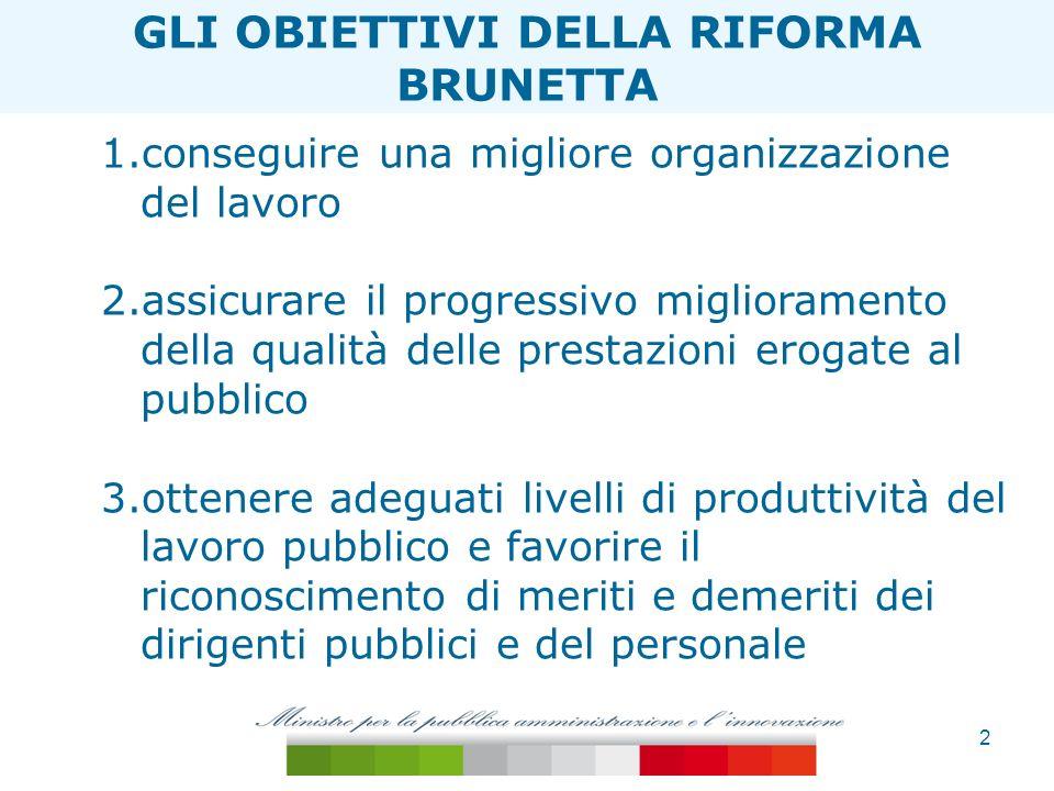 2 ESTENSIONE TAGLIA ONERI 1.conseguire una migliore organizzazione del lavoro 2.assicurare il progressivo miglioramento della qualità delle prestazion