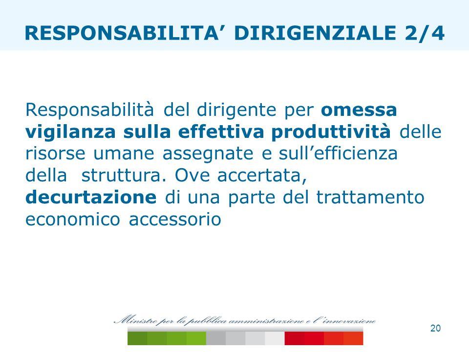 20 ESTENSIONE TAGLIA ONERI RESPONSABILITA DIRIGENZIALE 2/4 Responsabilità del dirigente per omessa vigilanza sulla effettiva produttività delle risors