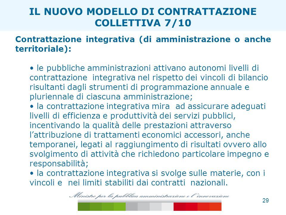 29 ESTENSIONE TAGLIA ONERI IL NUOVO MODELLO DI CONTRATTAZIONE COLLETTIVA 7/10 Contrattazione integrativa (di amministrazione o anche territoriale): le