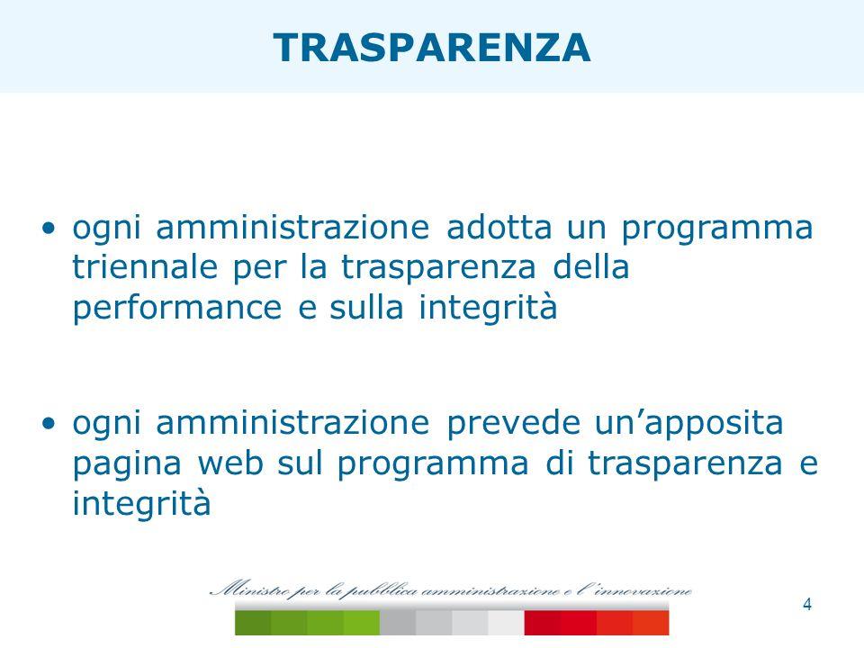 4 ESTENSIONE TAGLIA ONERI ogni amministrazione adotta un programma triennale per la trasparenza della performance e sulla integrità ogni amministrazio