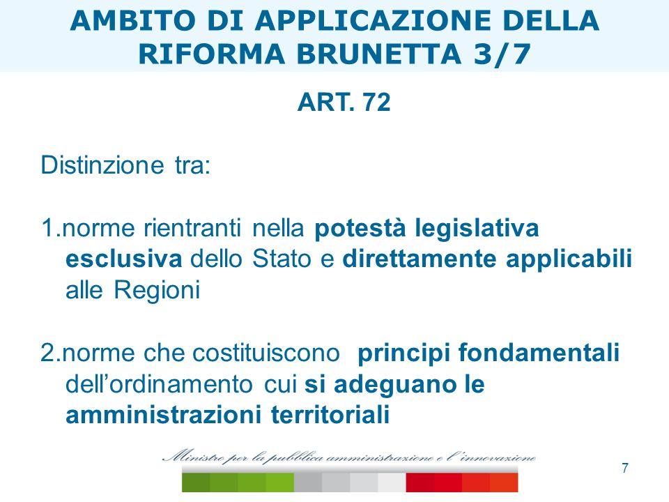 7 ESTENSIONE TAGLIA ONERI ART. 72 Distinzione tra: 1.norme rientranti nella potestà legislativa esclusiva dello Stato e direttamente applicabili alle