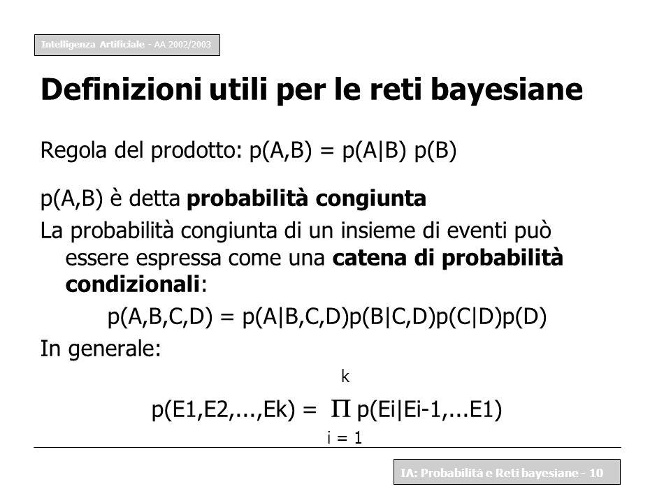 Intelligenza Artificiale - AA 2002/2003 IA: Probabilità e Reti bayesiane - 10 Definizioni utili per le reti bayesiane Regola del prodotto: p(A,B) = p(