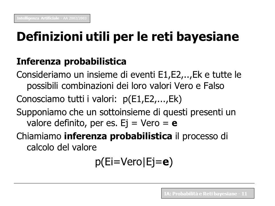 Intelligenza Artificiale - AA 2002/2003 IA: Probabilità e Reti bayesiane - 11 Definizioni utili per le reti bayesiane Inferenza probabilistica Conside