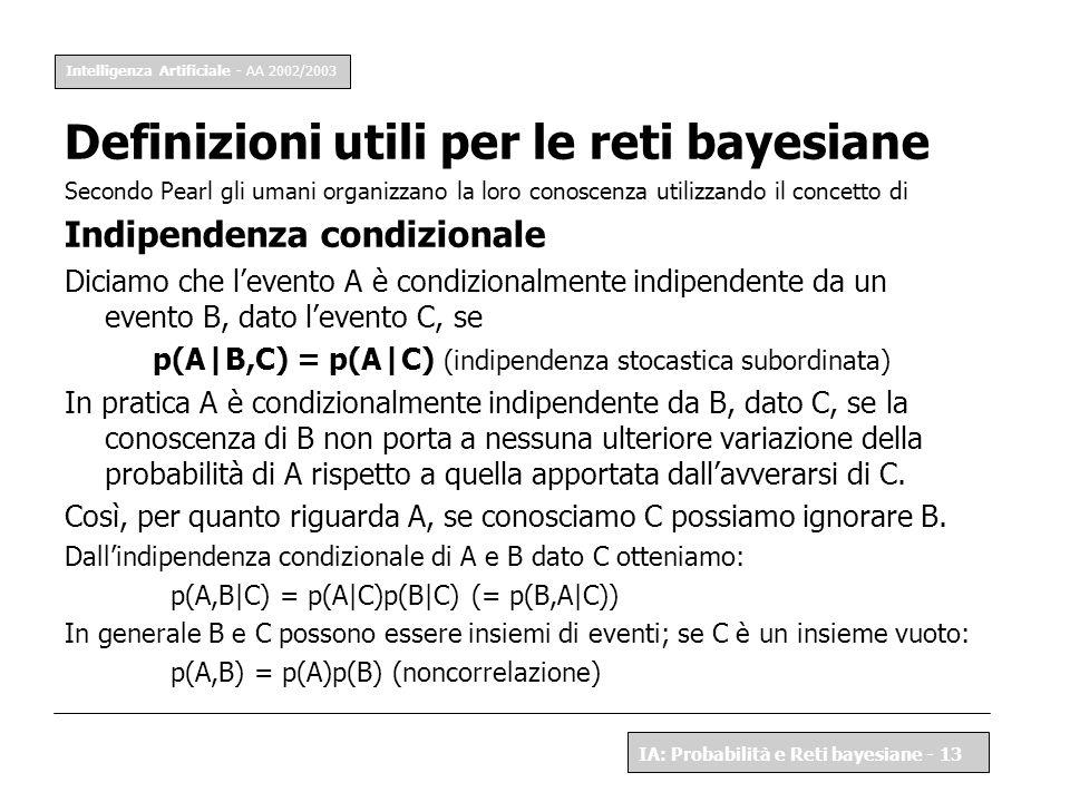 Intelligenza Artificiale - AA 2002/2003 IA: Probabilità e Reti bayesiane - 13 Definizioni utili per le reti bayesiane Secondo Pearl gli umani organizz