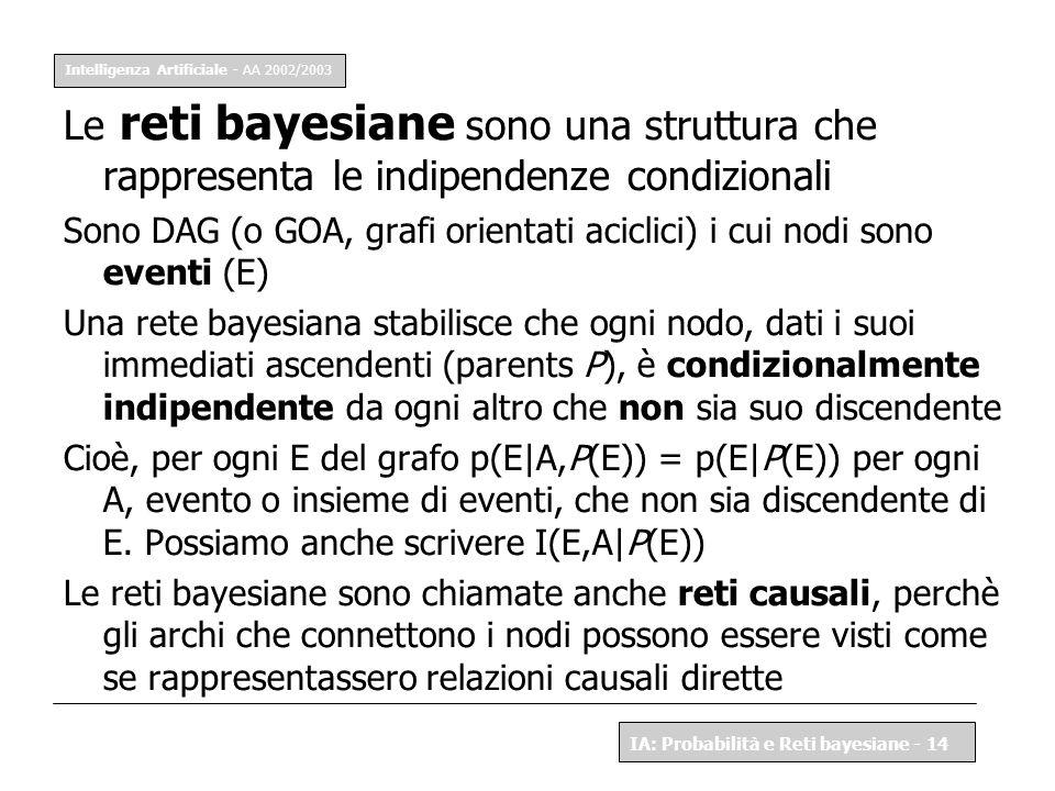 Intelligenza Artificiale - AA 2002/2003 IA: Probabilità e Reti bayesiane - 14 Le reti bayesiane sono una struttura che rappresenta le indipendenze con