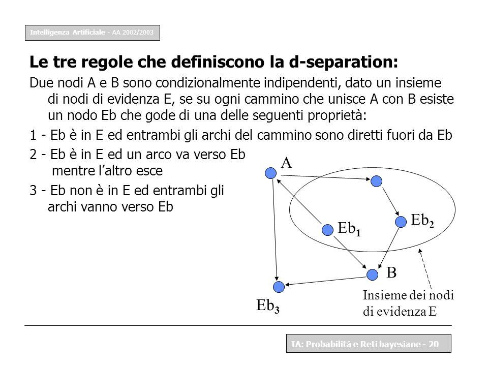 Intelligenza Artificiale - AA 2002/2003 IA: Probabilità e Reti bayesiane - 20 Le tre regole che definiscono la d-separation: Due nodi A e B sono condi