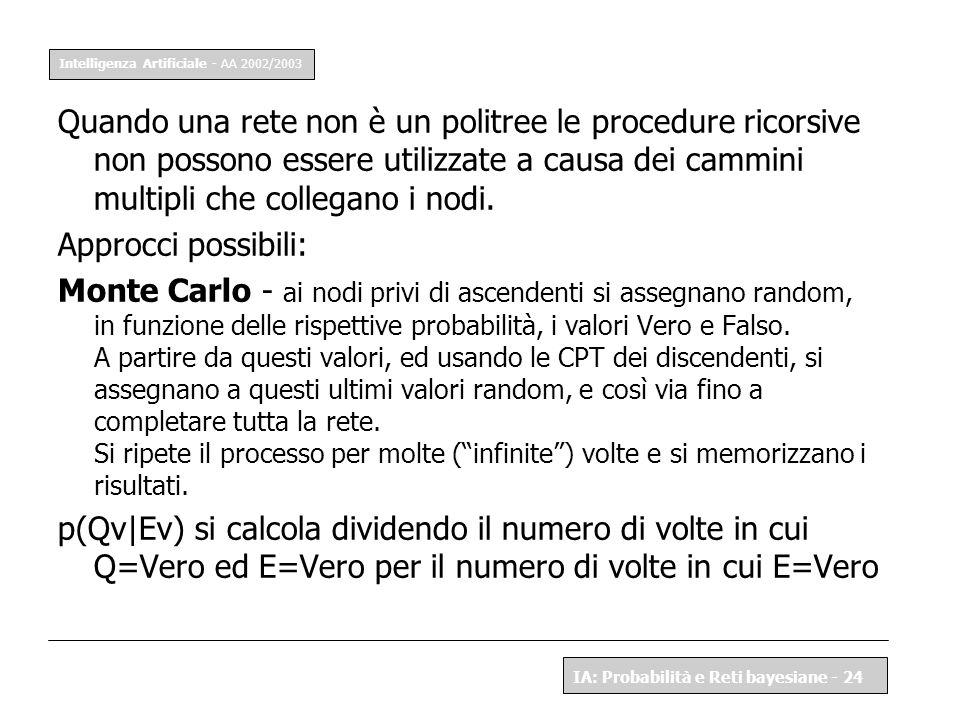 Intelligenza Artificiale - AA 2002/2003 IA: Probabilità e Reti bayesiane - 24 Quando una rete non è un politree le procedure ricorsive non possono ess