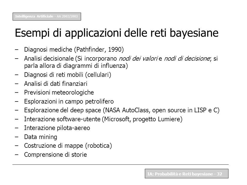 Intelligenza Artificiale - AA 2002/2003 IA: Probabilità e Reti bayesiane - 32 Esempi di applicazioni delle reti bayesiane –Diagnosi mediche (Pathfinde