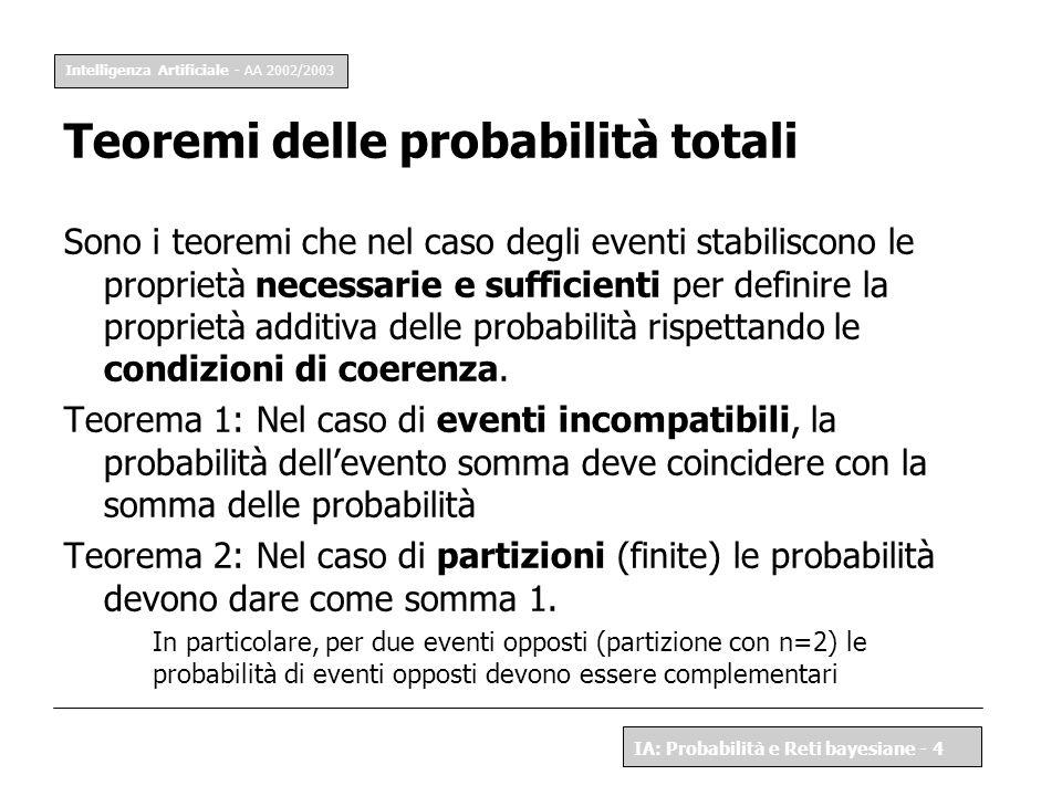 Intelligenza Artificiale - AA 2002/2003 IA: Probabilità e Reti bayesiane - 4 Teoremi delle probabilità totali Sono i teoremi che nel caso degli eventi