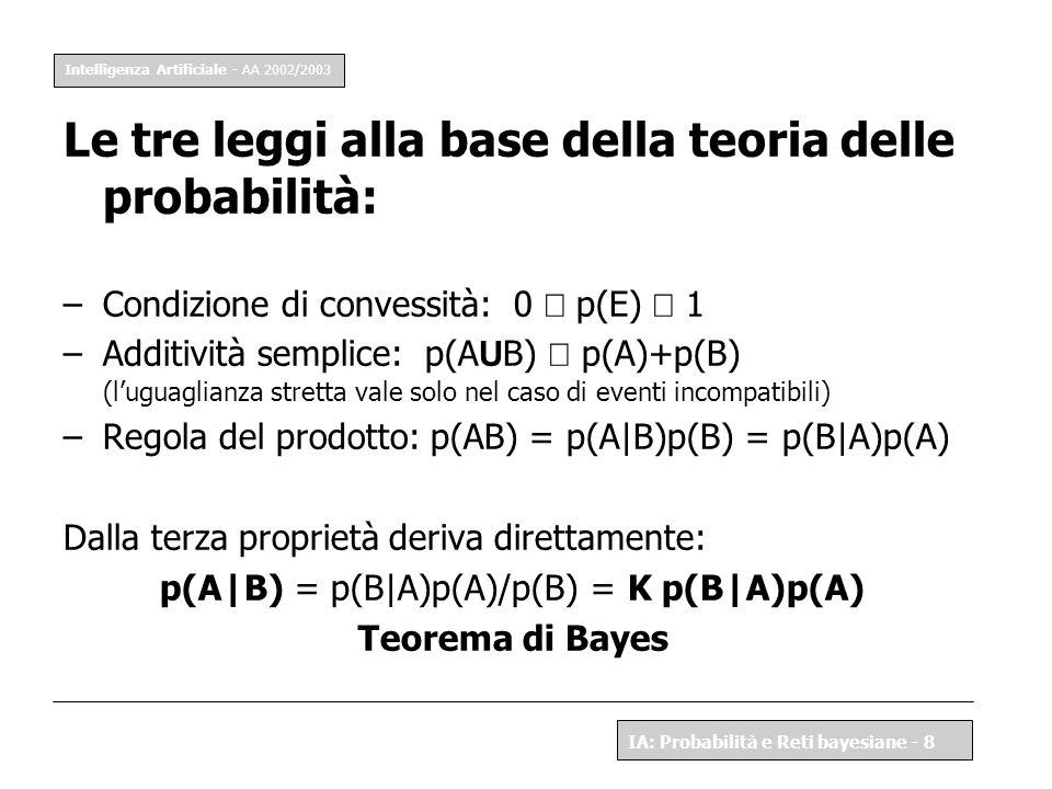 Intelligenza Artificiale - AA 2002/2003 IA: Probabilità e Reti bayesiane - 8 Le tre leggi alla base della teoria delle probabilità: –Condizione di con
