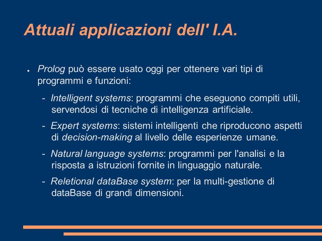 Attuali applicazioni dell' I.A. Prolog può essere usato oggi per ottenere vari tipi di programmi e funzioni: - Intelligent systems: programmi che eseg