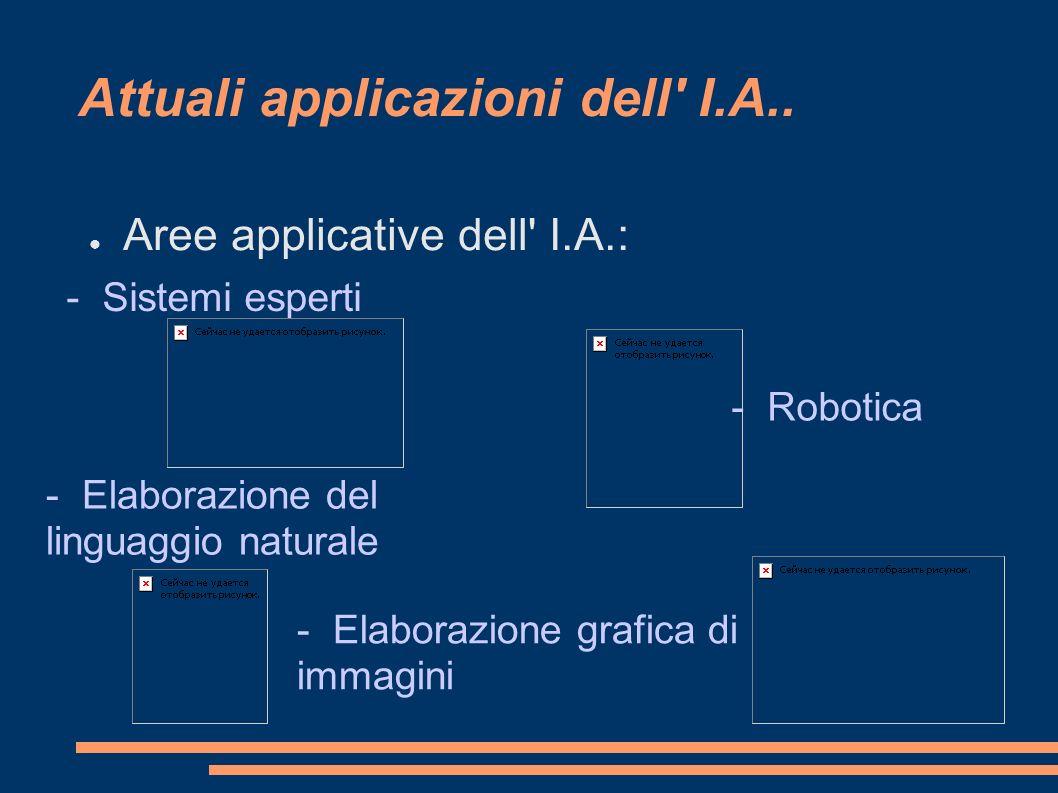 Attuali applicazioni dell' I.A.. Aree applicative dell' I.A.: - Elaborazione del linguaggio naturale - Elaborazione grafica di immagini - Robotica - S