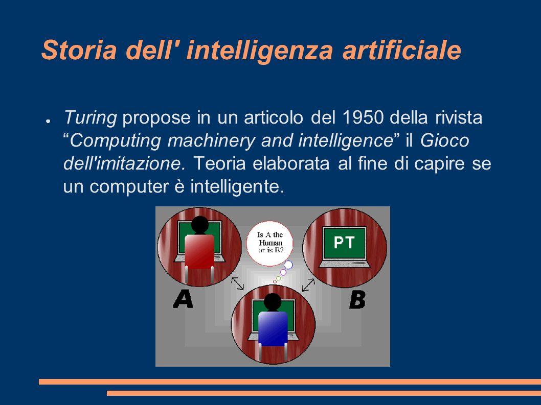 Storia dell' intelligenza artificiale Turing propose in un articolo del 1950 della rivistaComputing machinery and intelligence il Gioco dell'imitazion