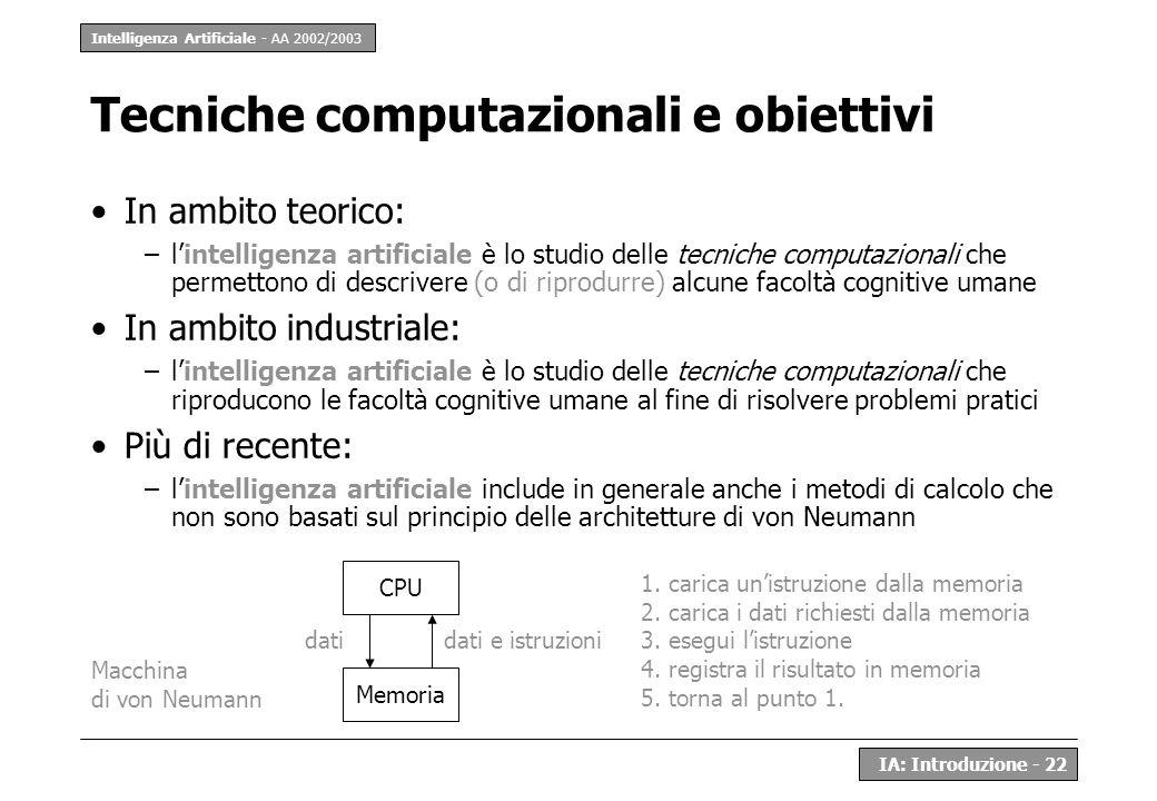 Intelligenza Artificiale - AA 2002/2003 IA: Introduzione - 22 Tecniche computazionali e obiettivi In ambito teorico: –lintelligenza artificiale è lo s