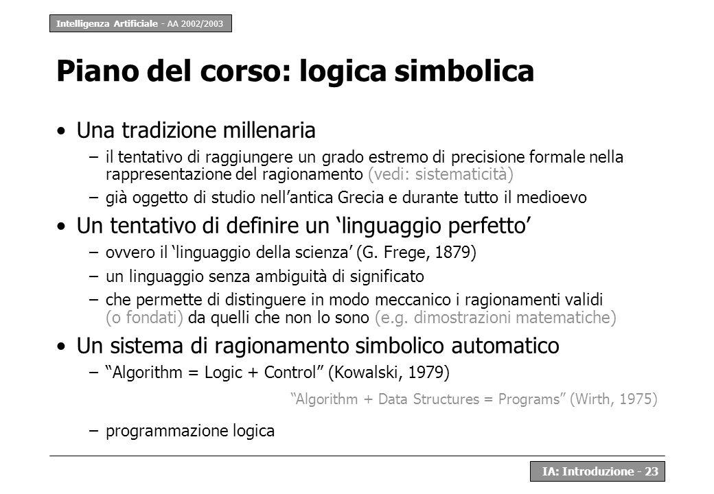 Intelligenza Artificiale - AA 2002/2003 IA: Introduzione - 23 Piano del corso: logica simbolica Una tradizione millenaria –il tentativo di raggiungere