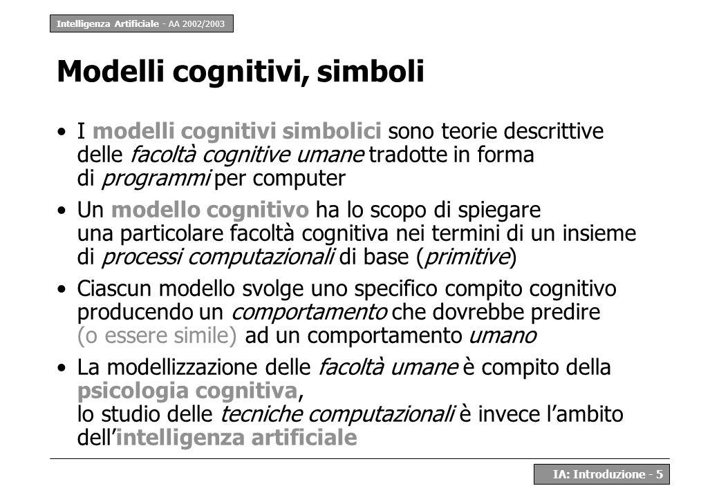 Intelligenza Artificiale - AA 2002/2003 IA: Introduzione - 5 Modelli cognitivi, simboli I modelli cognitivi simbolici sono teorie descrittive delle fa
