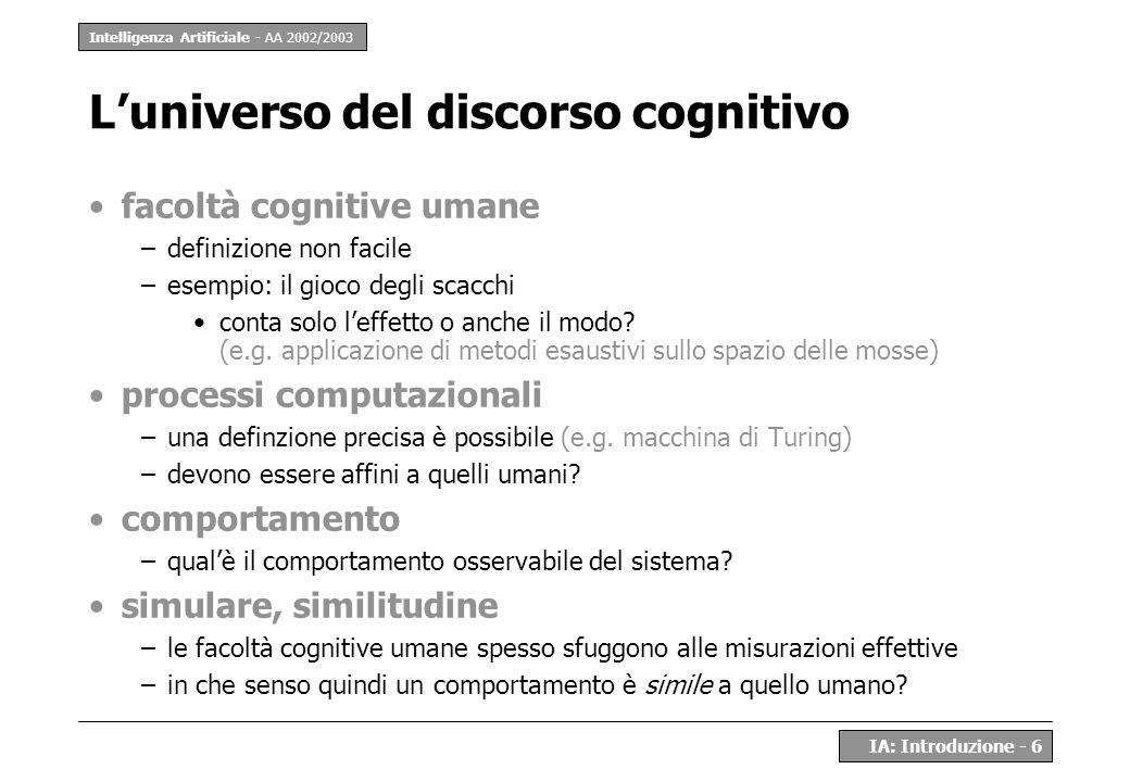 Intelligenza Artificiale - AA 2002/2003 IA: Introduzione - 6 Luniverso del discorso cognitivo facoltà cognitive umane –definizione non facile –esempio