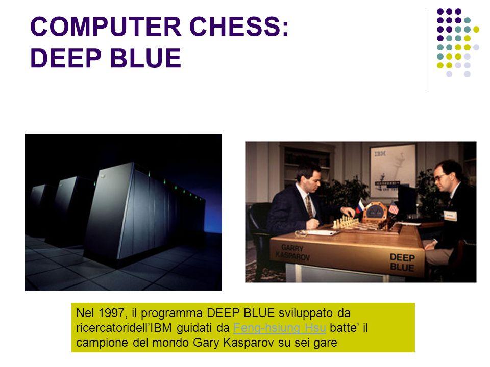 COMPUTER CHESS: DEEP BLUE Nel 1997, il programma DEEP BLUE sviluppato da ricercatoridellIBM guidati da Feng-hsiung Hsu batte il campione del mondo Gar