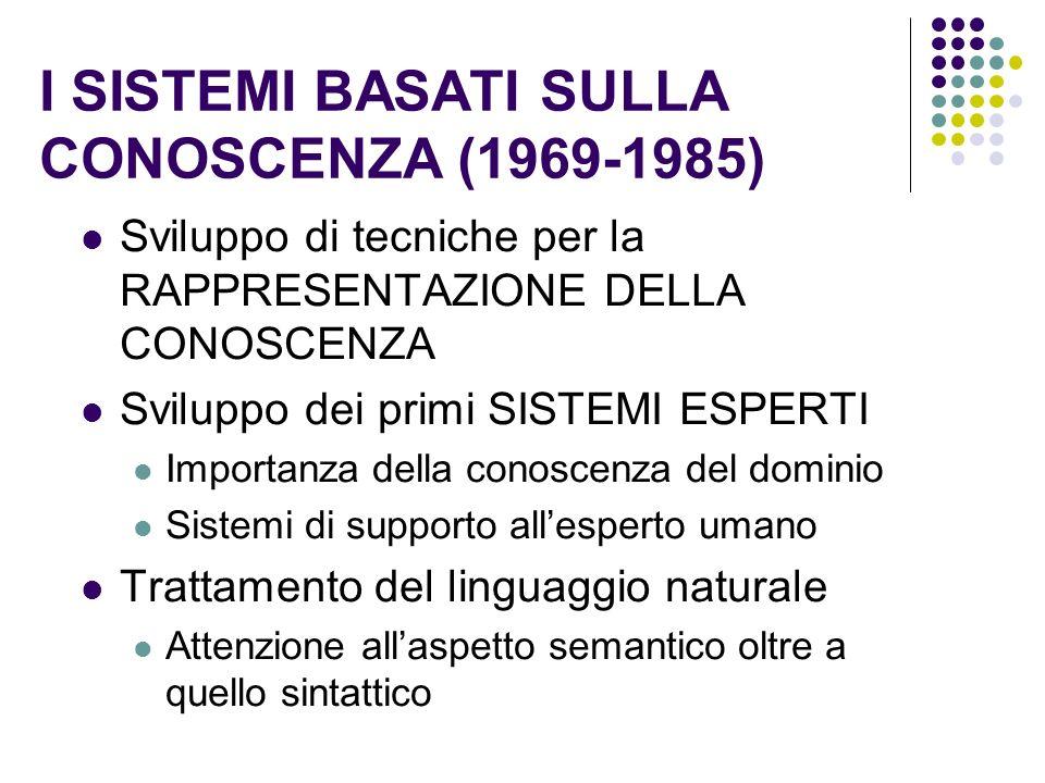 I SISTEMI BASATI SULLA CONOSCENZA (1969-1985) Sviluppo di tecniche per la RAPPRESENTAZIONE DELLA CONOSCENZA Sviluppo dei primi SISTEMI ESPERTI Importa